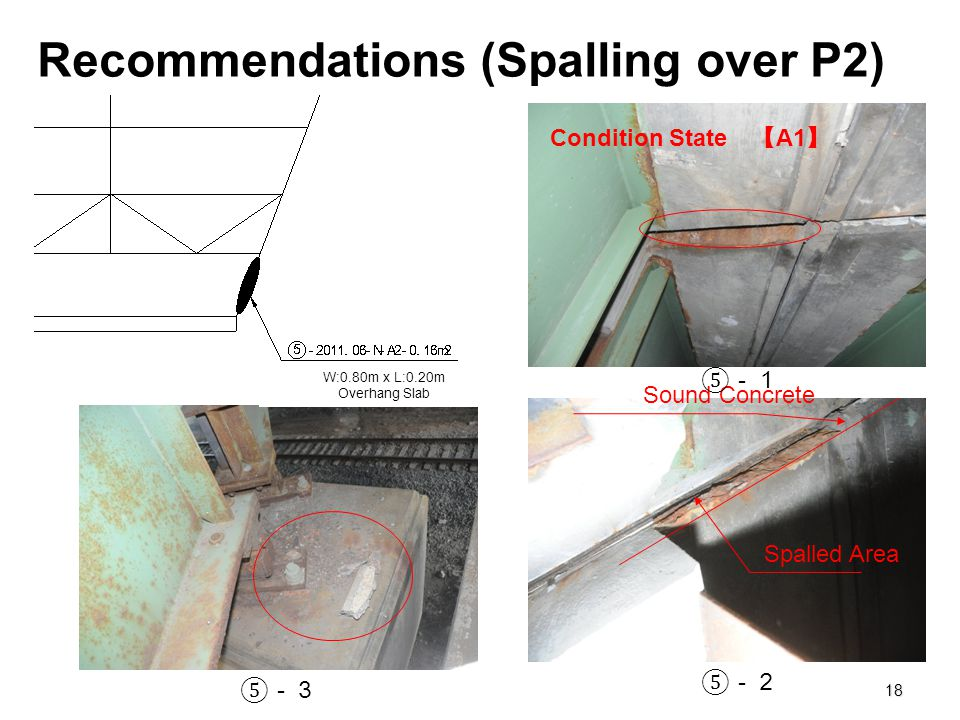 Sound Concrete Spalled Area ⑤-1 ⑤-2 ⑤-3 Condition State 【 A1 】 18 W:0.80m x L:0.20m Overhang Slab