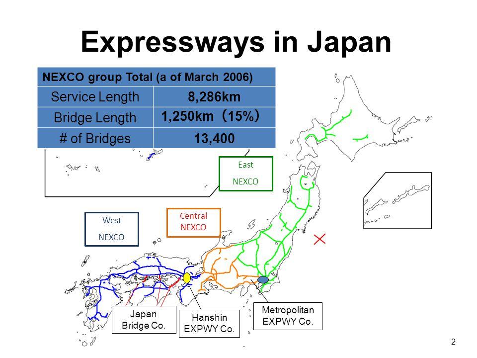 West NEXCO Central NEXCO East NEXCO Metropolitan EXPWY Co. Hanshin EXPWY Co. Japan Bridge Co. Expressways in Japan 2 NEXCO group Total (a of March 200