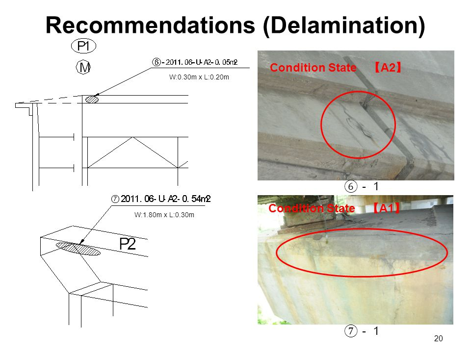 Recommendations (Delamination) ⑥-1 ⑦-1 Condition State 【 A2 】 Condition State 【 A1 】 20 W:0.30m x L:0.20m W:1.80m x L:0.30m