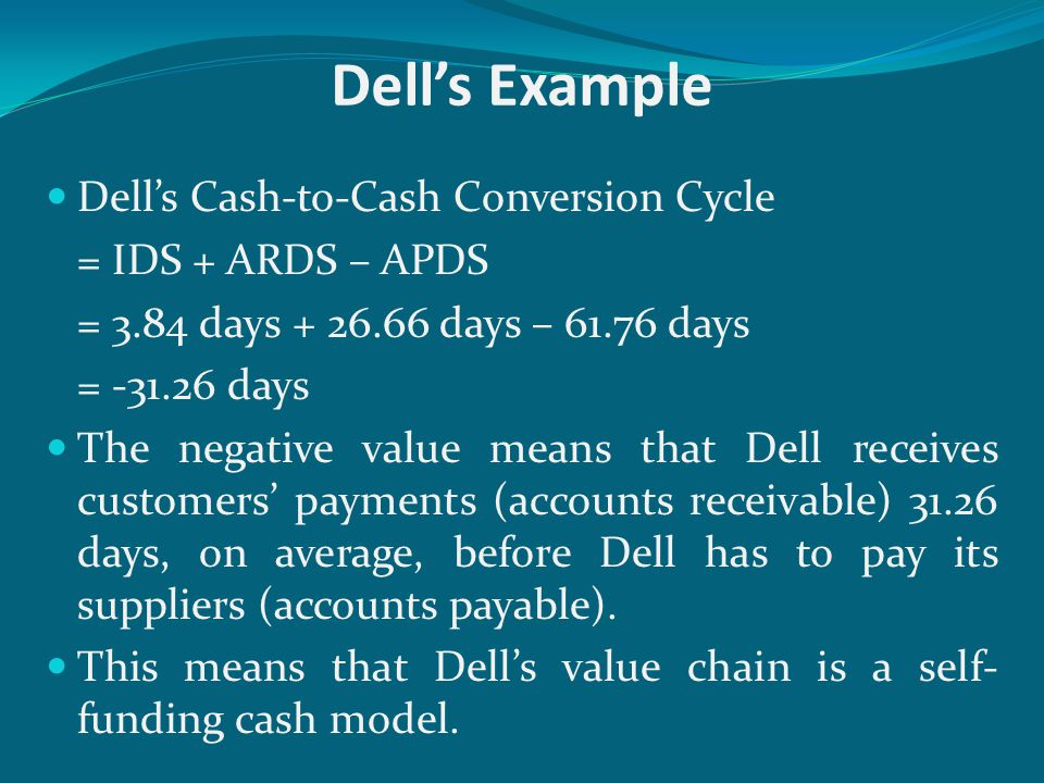Dell's Negative Cash-to-Cash Conversion Cycle