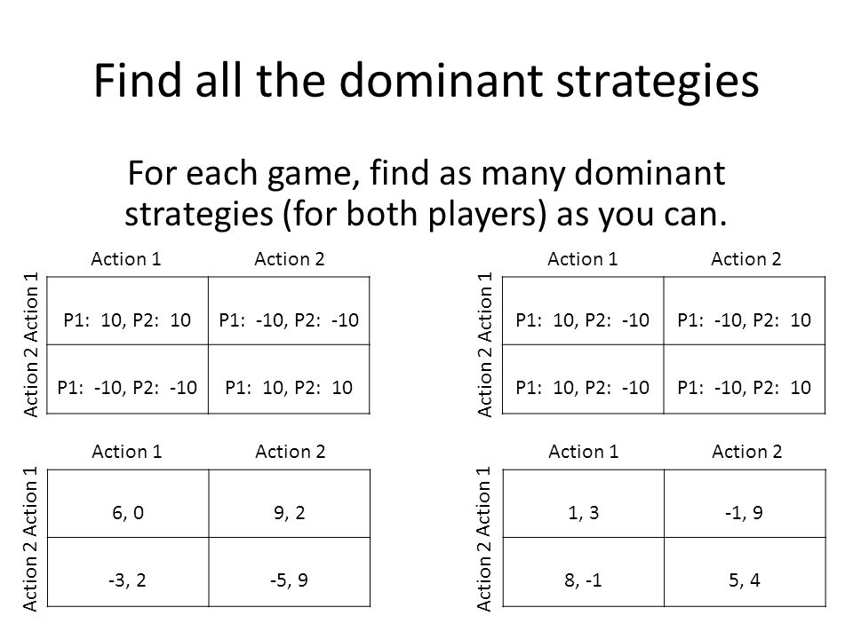 Find all the dominant strategies For each game, find as many dominant strategies (for both players) as you can.