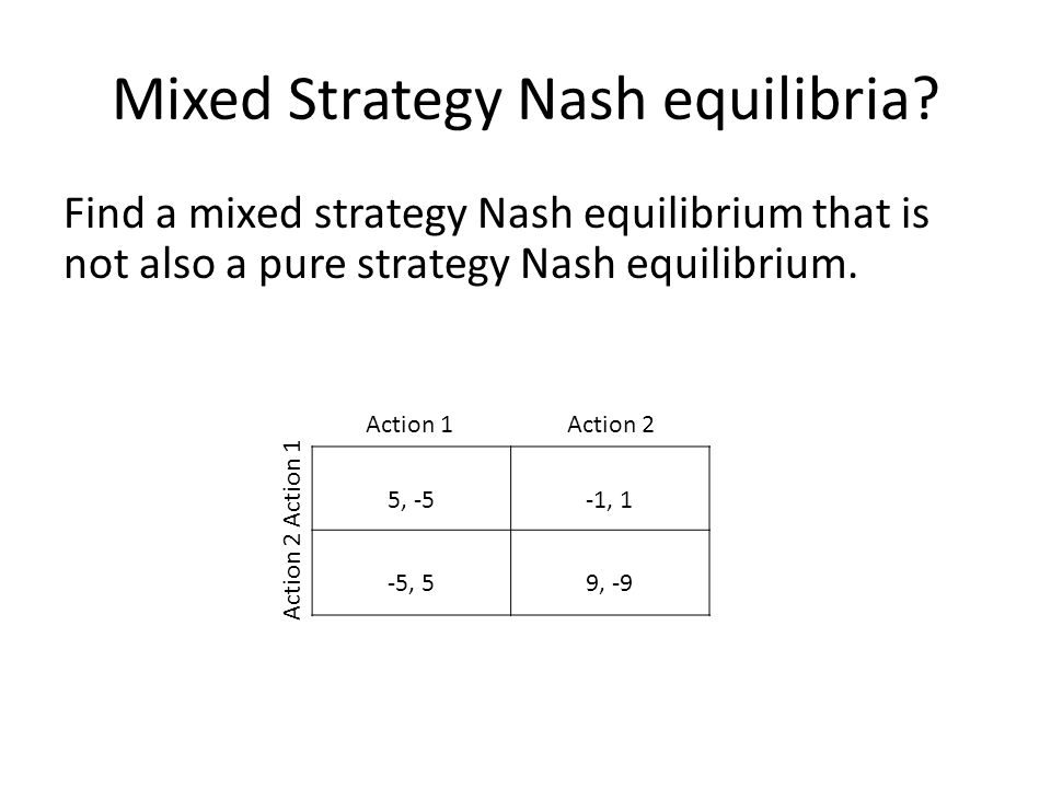 Mixed Strategy Nash equilibria.
