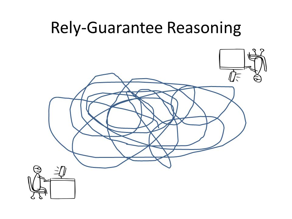 Rely-Guarantee Reasoning