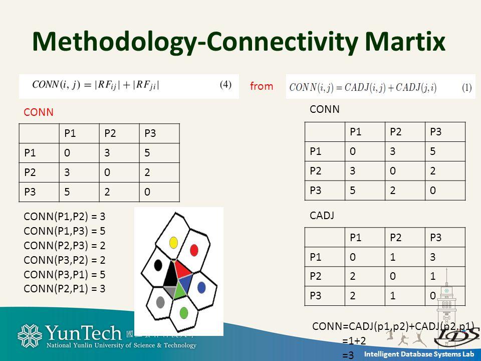 Intelligent Database Systems Lab Methodology-Connectivity Martix P1P2P3 P1035 P2302 P3520 from CONN(P1,P2) = 3 CONN(P1,P3) = 5 CONN(P2,P3) = 2 CONN(P3,P2) = 2 CONN(P3,P1) = 5 CONN(P2,P1) = 3 CONN P1P2P3 P1035 P2302 P3520 CONN P1P2P3 P1013 P2201 P3210 CADJ CONN=CADJ(p1,p2)+CADJ(p2,p1) =1+2 =3