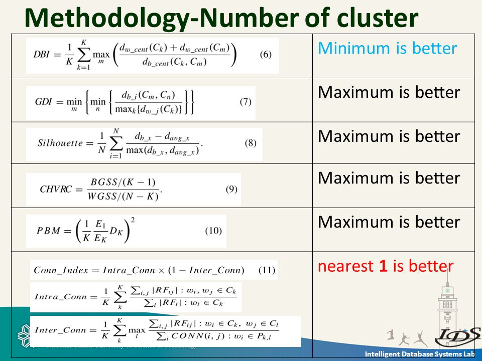 Intelligent Database Systems Lab Minimum is better Maximum is better nearest 1 is better Methodology-Number of cluster