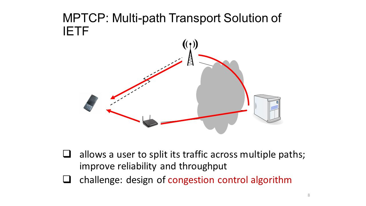 We compare MPTCP with a theoretical baselines optimal algorithm with probing cost: theoretical optimal load balancing including minimal probing traffic using a windows-based algorithm, a minimum probing traffic of 1 MSS/RTT is sent over each path 19