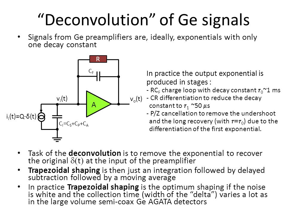 Signals from Ge preamplifiers are, ideally, exponentials with only one decay constant Task of the deconvolution is to remove the exponential to recover the original  t  at the input of the preamplifier Trapezoidal shaping is then just an integration followed by delayed subtraction followed by a moving average In practice Trapezoidal shaping is the optimum shaping if the noise is white and the collection time (width of the delta ) varies a lot as in the large volume semi-coax Ge AGATA detectors Deconvolution of Ge signals CFCF i i (t)=Q·δ(t) C I =C S +C P +C A A R v i (t) v o (t) In practice the output exponential is produced in stages : - RC F charge loop with decay constant   ~1 ms - CR differentiation to reduce the decay constant to  1 ~50  s - P/Z cancellation to remove the undershoot and the long recovery (with   ) due to the differentiation of the first exponential.