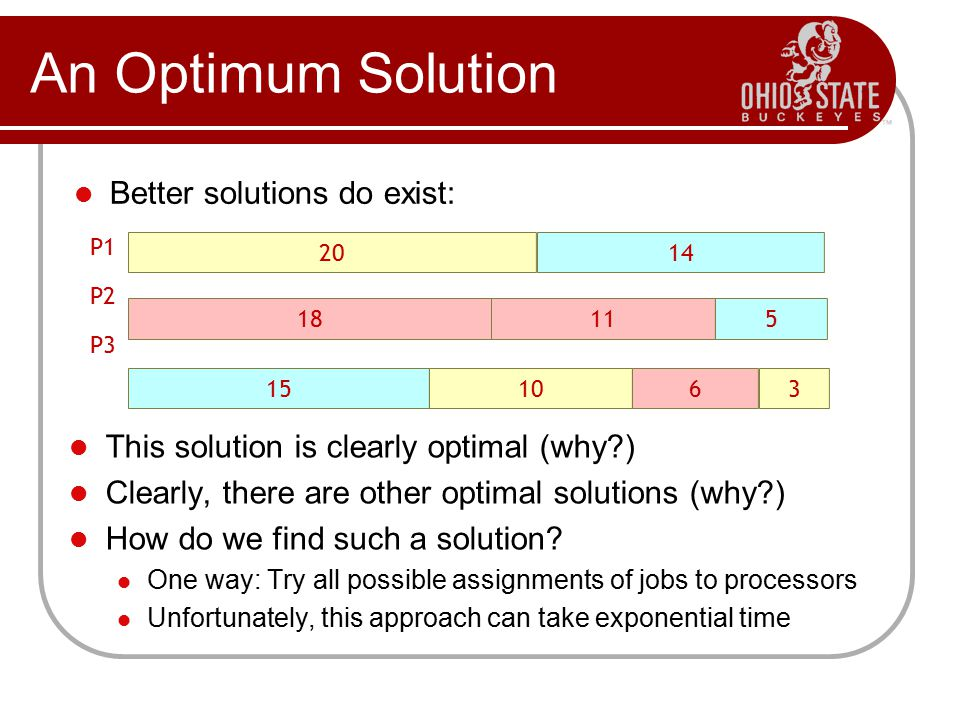An Optimum Solution Better solutions do exist: This solution is clearly optimal (why?) Clearly, there are other optimal solutions (why?) How do we fin