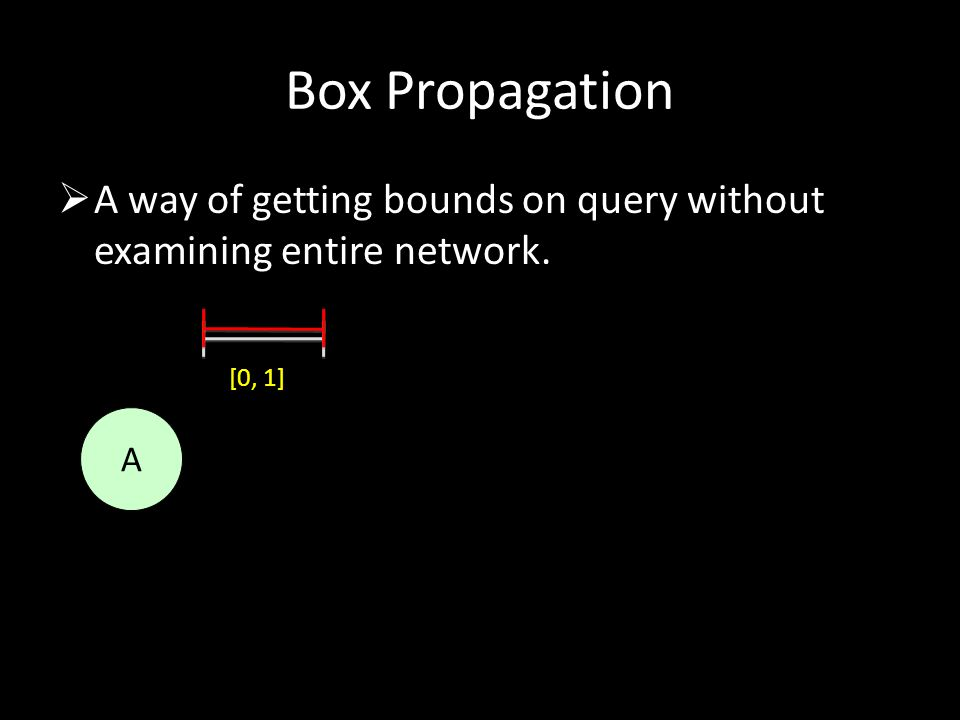 Box Propagation  A way of getting bounds on query without examining entire network. A [0, 1]