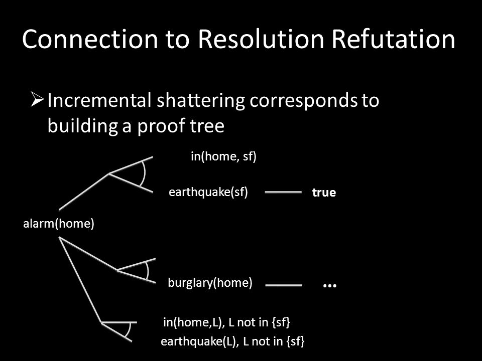 Connection to Resolution Refutation  Incremental shattering corresponds to building a proof tree alarm(home) earthquake(sf) in(home, sf) earthquake(L