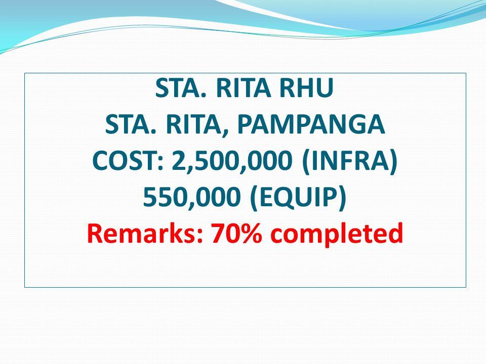 STA. RITA RHU STA. RITA, PAMPANGA COST: 2,500,000 (INFRA) 550,000 (EQUIP) Remarks: 70% completed