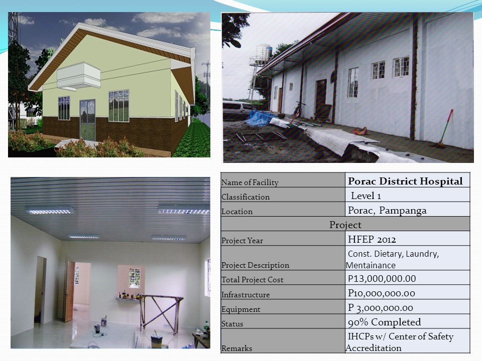 Name of Facility Porac District Hospital Classification Level 1 Location Porac, Pampanga Project Project Year HFEP 2012 Project Description Const. Die