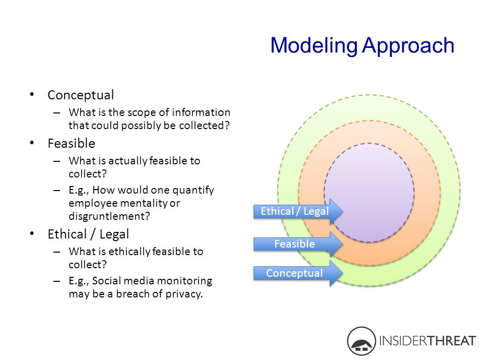 Modeling Approach Conceptual – What is the scope of information that could possibly be collected? Feasible – What is actually feasible to collect? – E