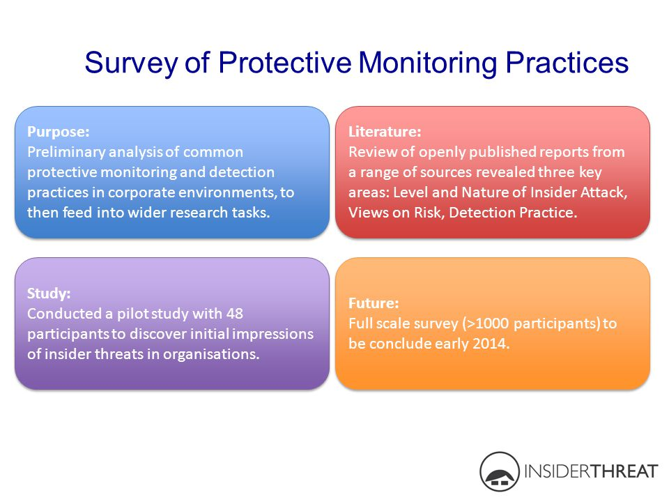 Survey of Protective Monitoring Practices 27 Purpose: Preliminary analysis of common protective monitoring and detection practices in corporate enviro