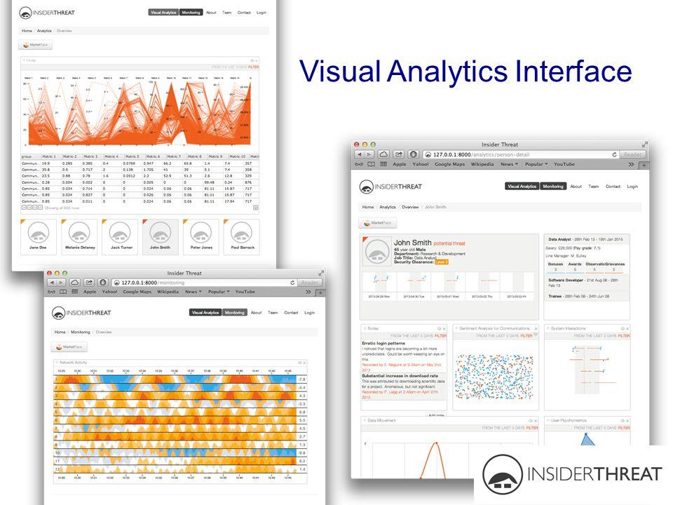 39 Visual Analytics Interface