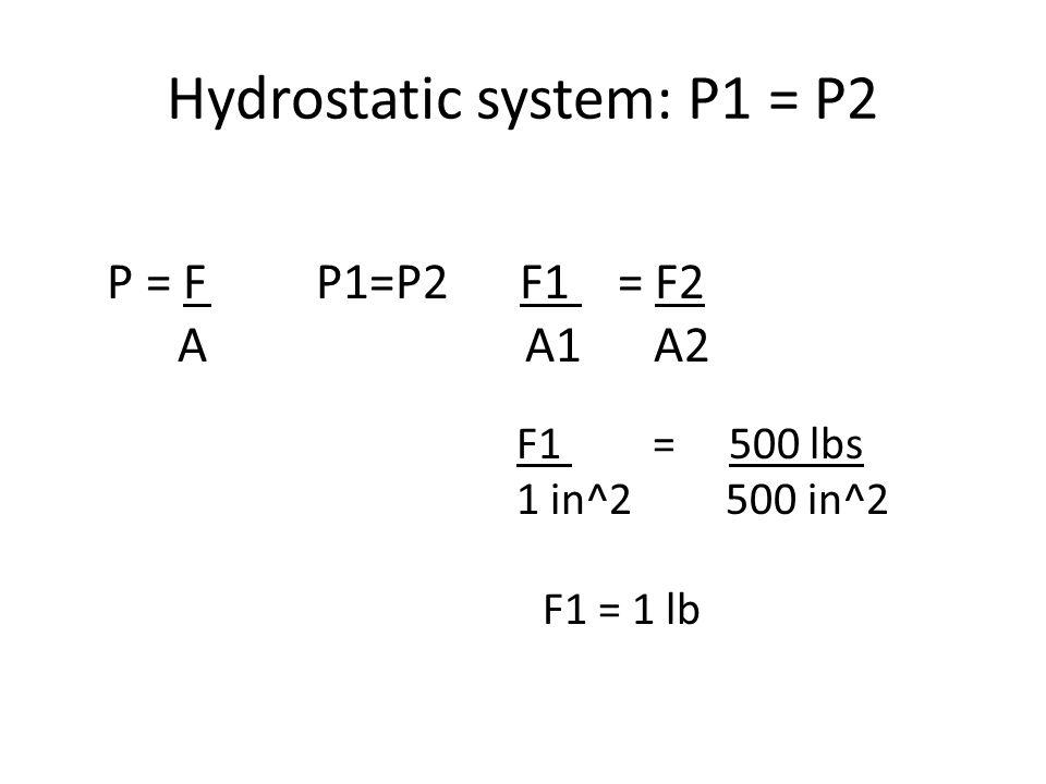 Hydrostatic system: P1 = P2 P = FP1=P2 F1 = F2 AA1 A2 F1 = 500 lbs 1 in^2500 in^2 F1 = 1 lb