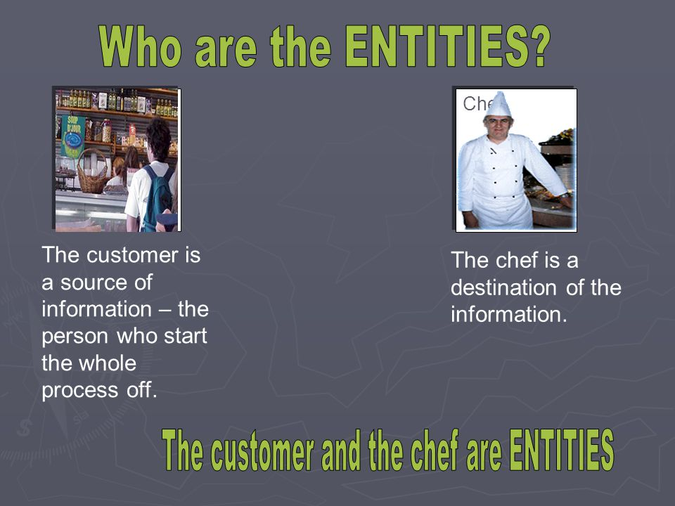 The customer is a source of information – the person who start the whole process off. The chef is a destination of the information. Customer Chef