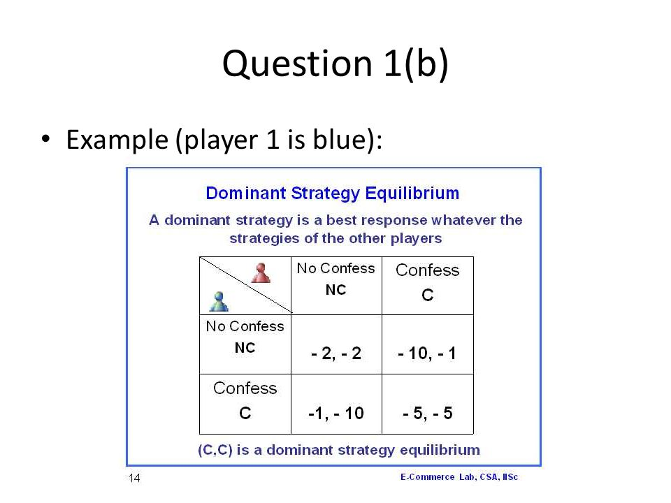 Question 1(b) Example (player 1 is blue):