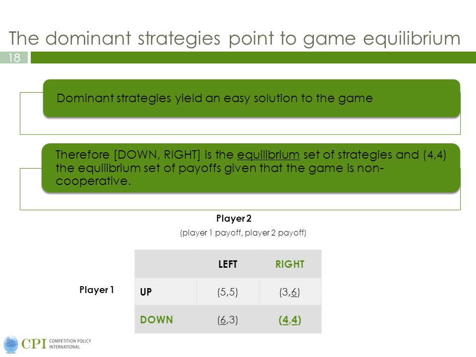 18 The dominant strategies point to game equilibrium Dominant strategies yield an easy solution to the game Therefore [DOWN, RIGHT] is the equilibrium set of strategies and (4,4) the equilibrium set of payoffs given that the game is non- cooperative.