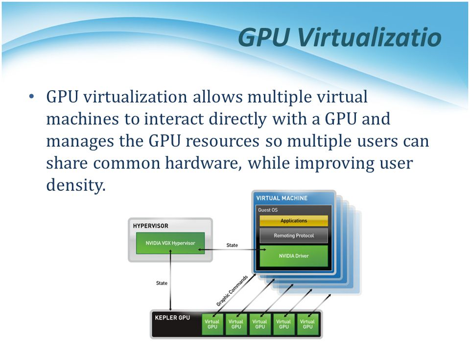 GPU Virtualizatio GPU virtualization allows multiple virtual machines to interact directly with a GPU and manages the GPU resources so multiple users