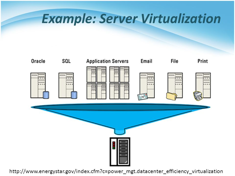 Example: Server Virtualization http://www.energystar.gov/index.cfm?c=power_mgt.datacenter_efficiency_virtualization