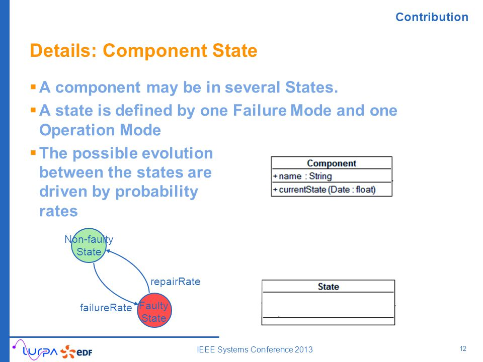 Details: Component State  A component may be in several States.