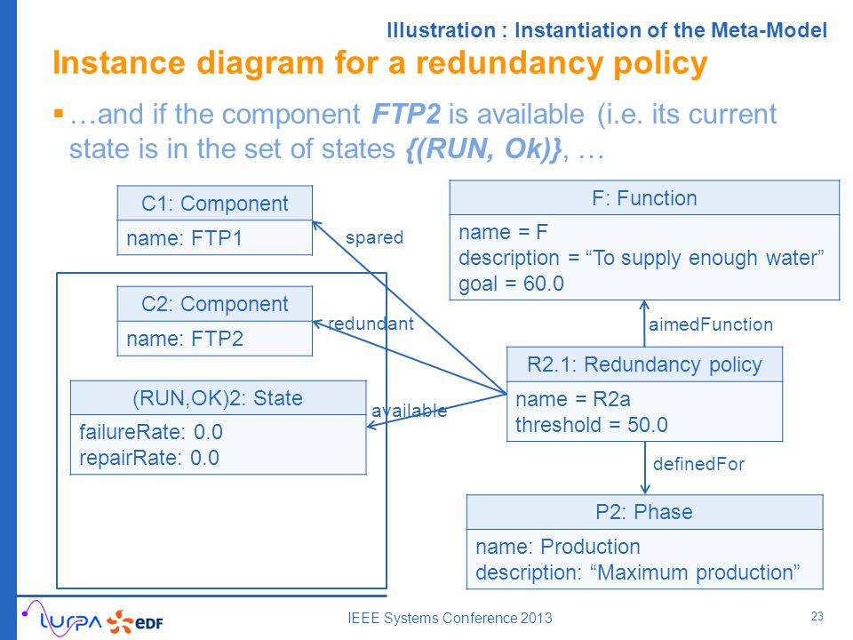 23 IEEE Systems Conference 2013  …and if the component FTP2 is available (i.e.