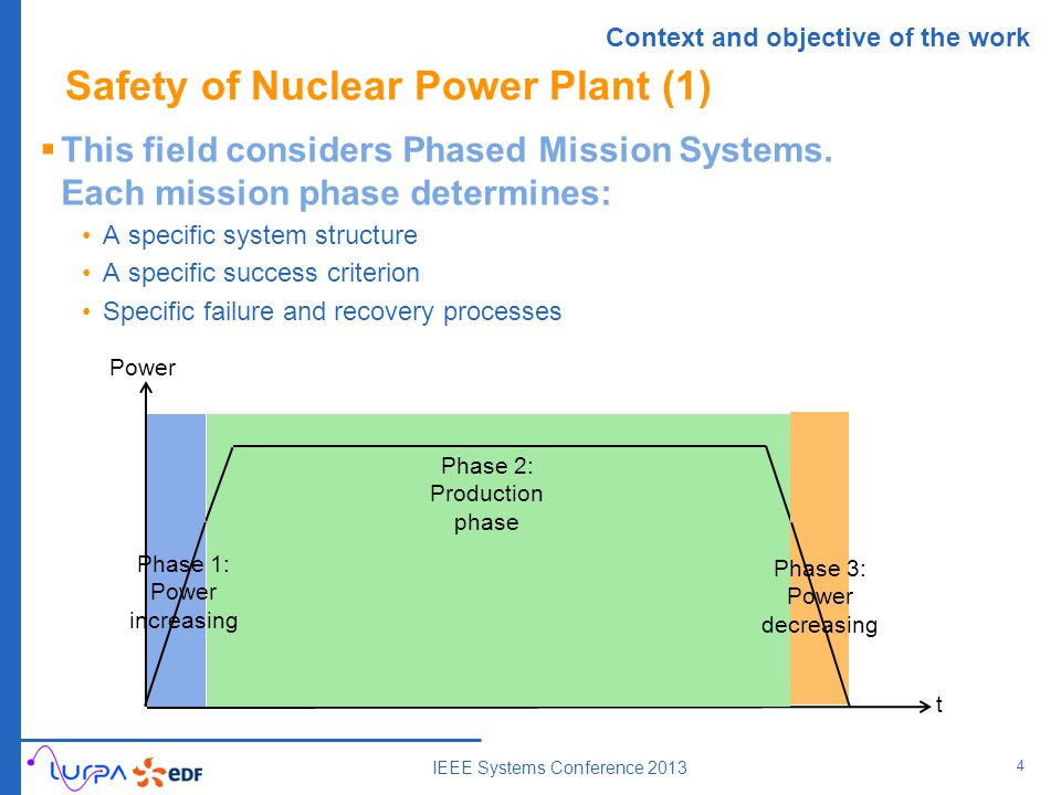Safety of Nuclear Power Plant (1)  This field considers Phased Mission Systems. Each mission phase determines: A specific system structure A specific