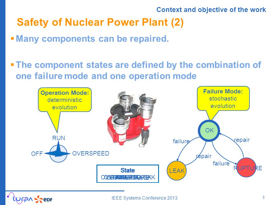 Safety of Nuclear Power Plant (3)  Redundancy policies declarations have to be formalized.