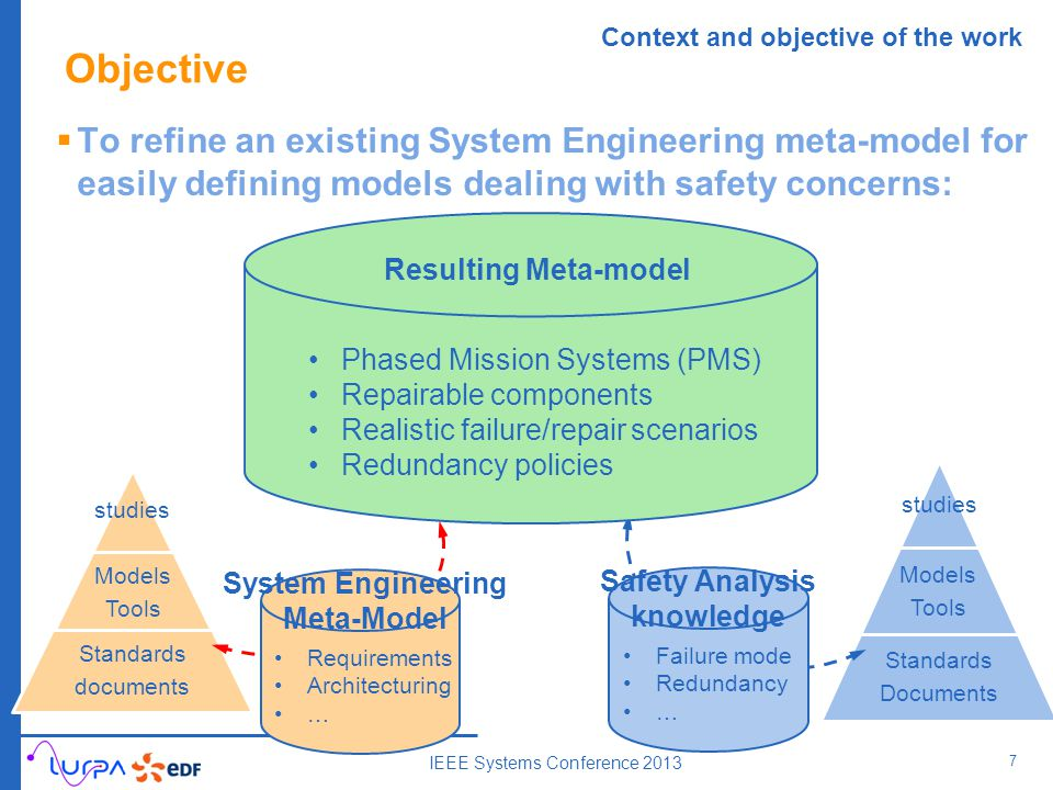 7 IEEE Systems Conference 2013 Objective  To refine an existing System Engineering meta-model for easily defining models dealing with safety concerns: studies Models Tools Standards documents studies Models Tools Standards Documents Phased Mission Systems (PMS) Repairable components Realistic failure/repair scenarios Redundancy policies Resulting Meta-model Safety Analysis knowledge Failure mode Redundancy … System Engineering Meta-Model Requirements Architecturing … Context and objective of the work
