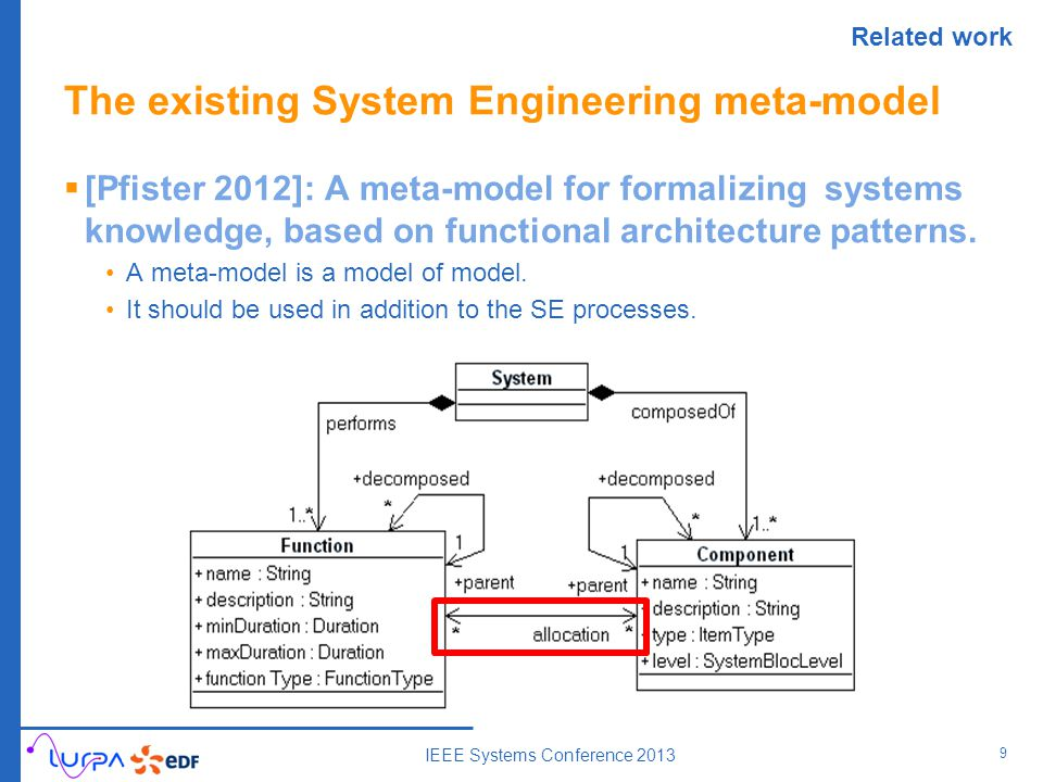 A Meta-model for Integrating Safety Concerns into System Engineering Processes  Context and objective of the work General industrial concern Application domain: safety of nuclear power plants Objective  Related work  Contribution General description of the meta-model Details  Illustration: instantiation of the meta-model Brief description of the example Some instance diagrams  Conclusion and outlook 10 IEEE Systems Conference 2013 Outline