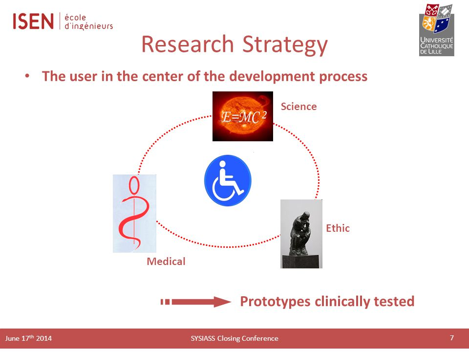 SYSIASS Closing Conference June 17 th 2014 Research Strategy The user in the center of the development process 7 Science Medical Ethic Prototypes clinically tested