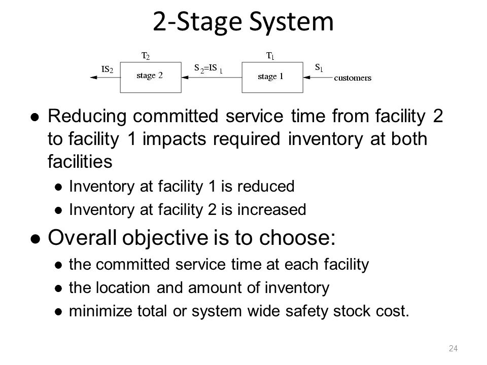 2-Stage System Reducing committed service time from facility 2 to facility 1 impacts required inventory at both facilities Inventory at facility 1 is