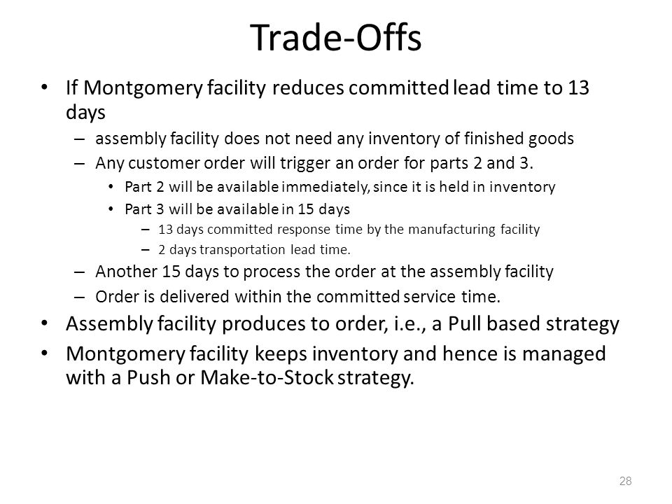 Trade-Offs If Montgomery facility reduces committed lead time to 13 days – assembly facility does not need any inventory of finished goods – Any custo