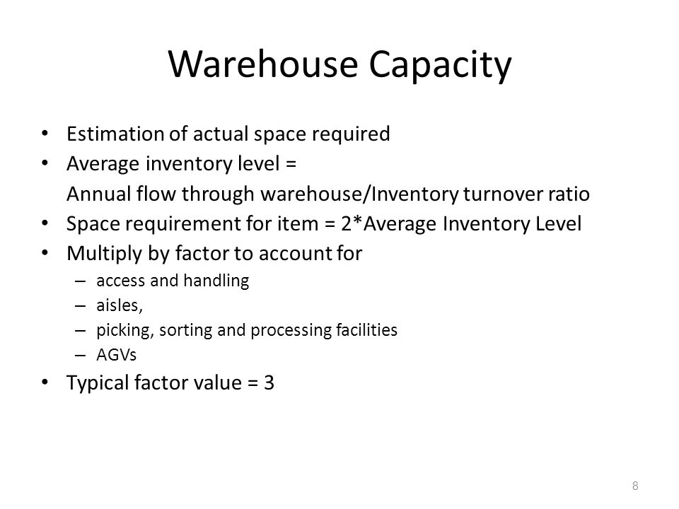 Warehouse Capacity Estimation of actual space required Average inventory level = Annual flow through warehouse/Inventory turnover ratio Space requirem