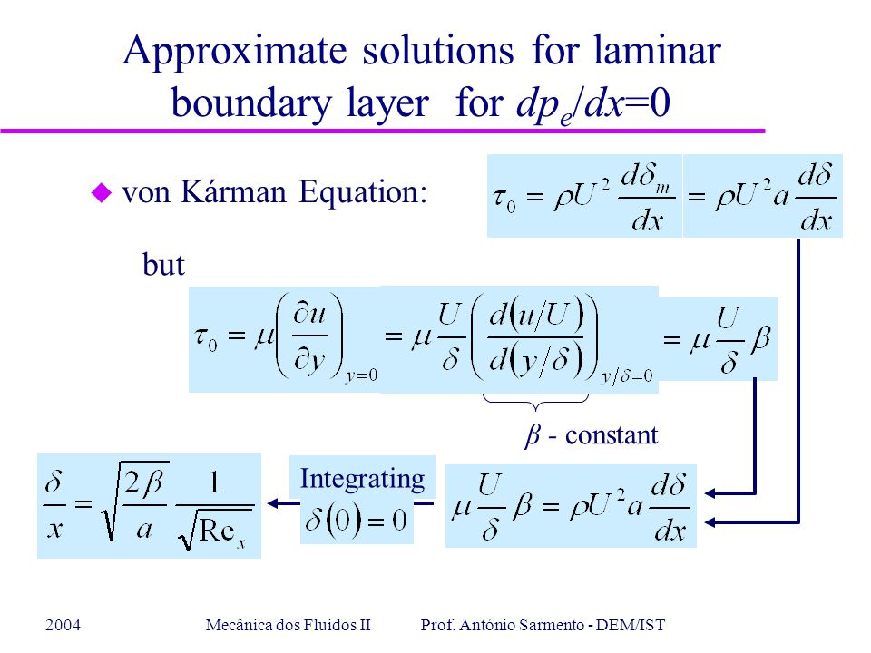 2004Mecânica dos Fluidos II Prof. António Sarmento - DEM/IST Approximate solutions for laminar boundary layer for dp e /dx=0 u von Kárman Equation: bu