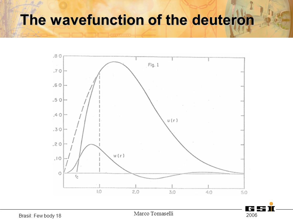 2006 Brasil: Few body 18 Marco Tomaselli The wavefunction of the deuteron