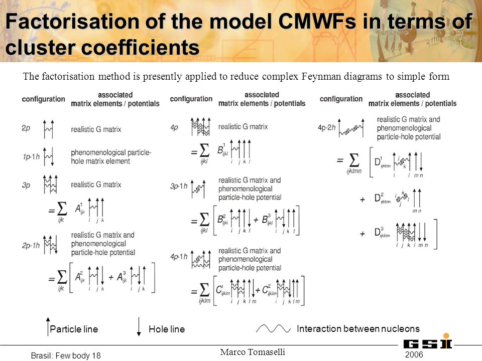 2006 Brasil: Few body 18 Marco Tomaselli Factorisation of the model CMWFs in terms of cluster coefficients The factorisation method is presently applied to reduce complex Feynman diagrams to simple form Particle lineHole line Interaction between nucleons