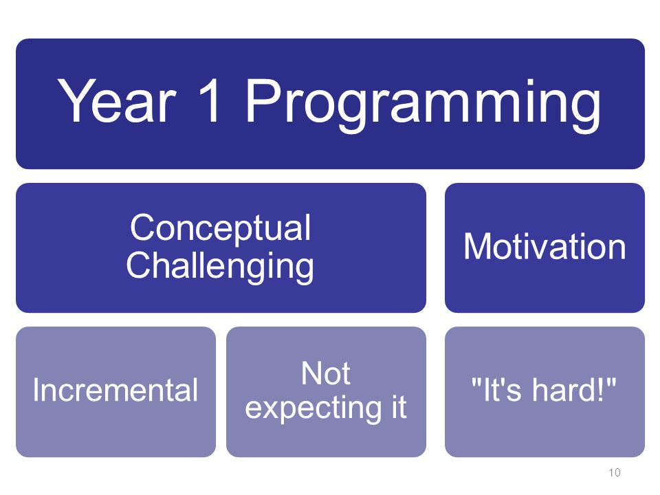 10 Year 1 Programming Conceptual Challenging Incremental Not expecting it Motivation It s hard!