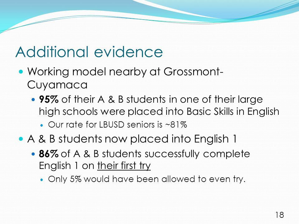 Additional evidence Working model nearby at Grossmont- Cuyamaca 95% of their A & B students in one of their large high schools were placed into Basic Skills in English Our rate for LBUSD seniors is ~81% A & B students now placed into English 1 86% of A & B students successfully complete English 1 on their first try Only 5% would have been allowed to even try.