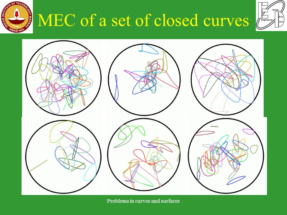 MEC of a set of closed curves Problems in curves and surfaces