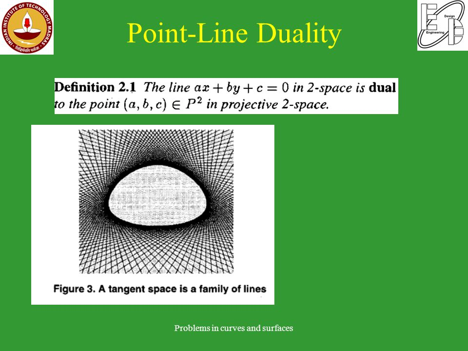 Point-Line Duality Problems in curves and surfaces