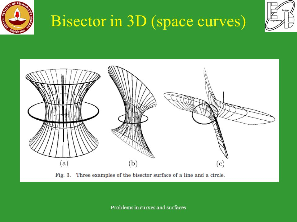 Bisector in 3D (space curves) Problems in curves and surfaces