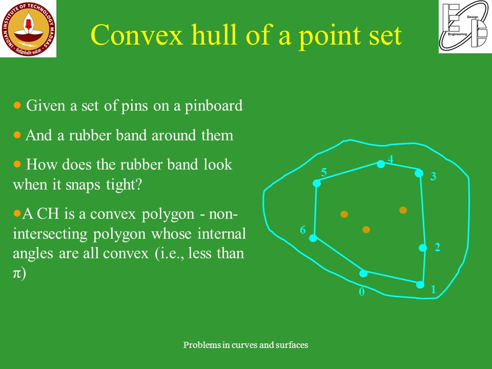 Convex hull of a point set Problems in curves and surfaces  Given a set of pins on a pinboard  And a rubber band around them  How does the rubber band look when it snaps tight.