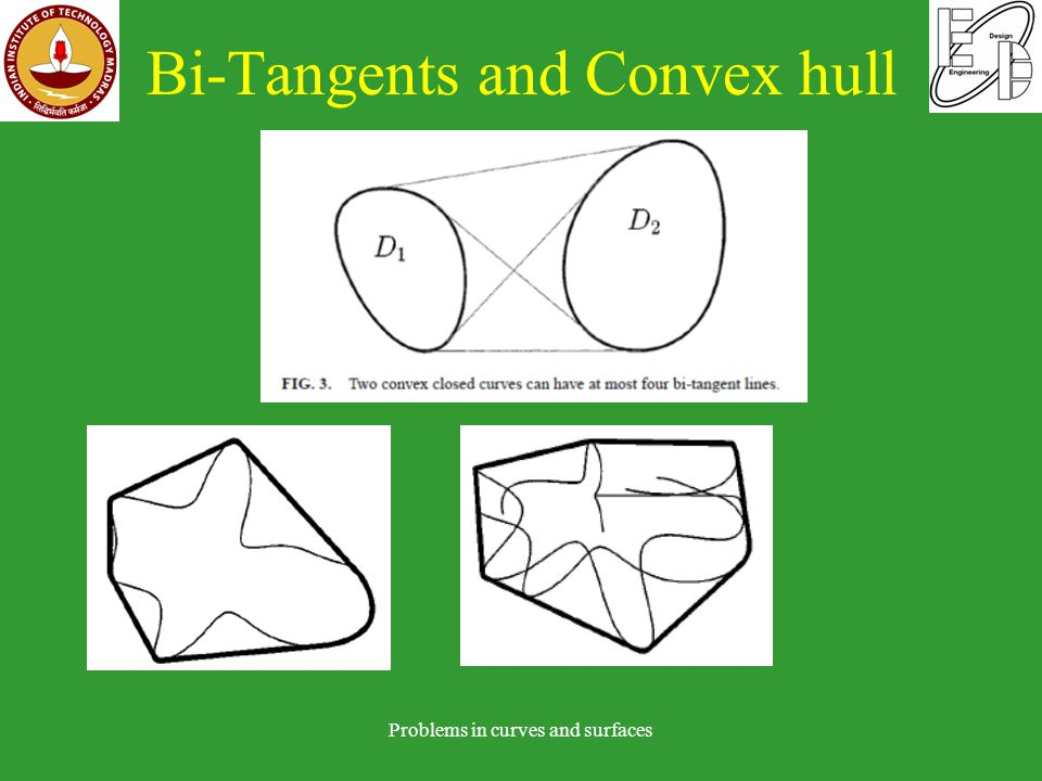 CH of closed surfaces Problems in curves and surfaces