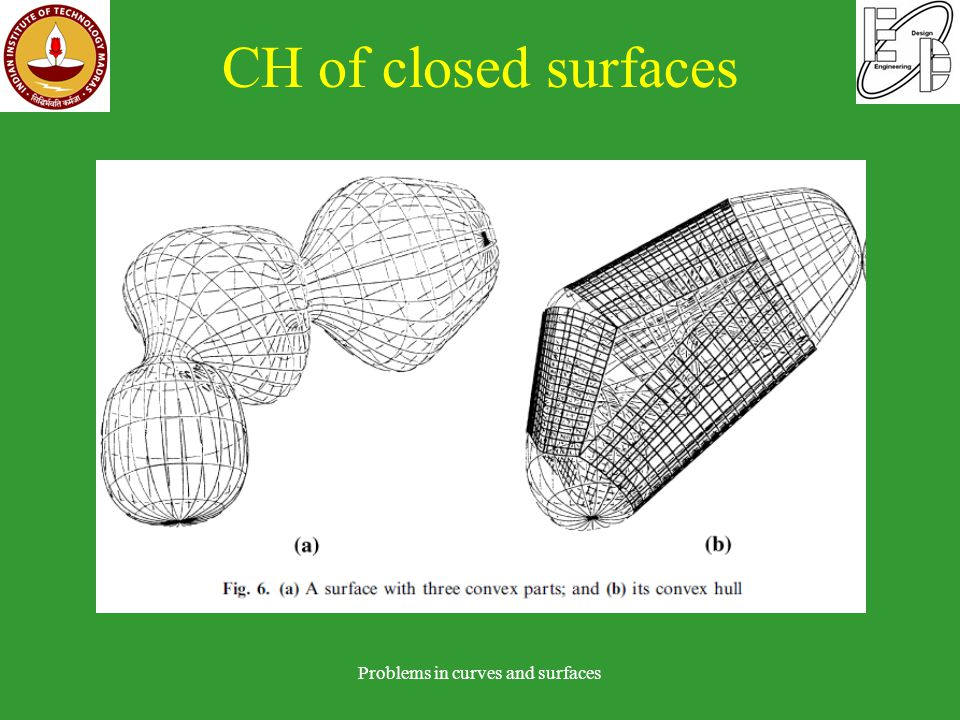 The orientation constraints (Contd.) Problems in curves and surfaces