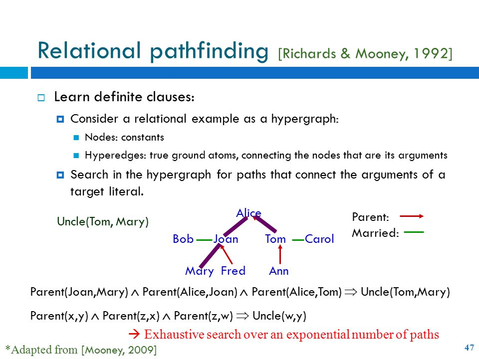  Learn definite clauses:  Consider a relational example as a hypergraph: Nodes: constants Hyperedges: true ground atoms, connecting the nodes that are its arguments  Search in the hypergraph for paths that connect the arguments of a target literal.