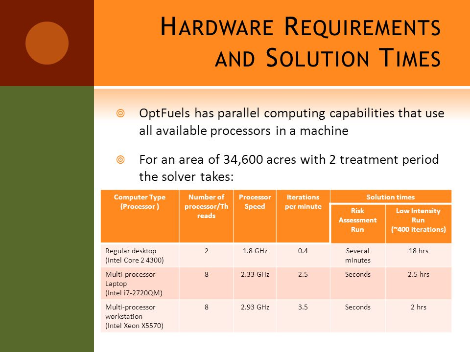 H ARDWARE R EQUIREMENTS AND S OLUTION T IMES  OptFuels has parallel computing capabilities that use all available processors in a machine  For an ar