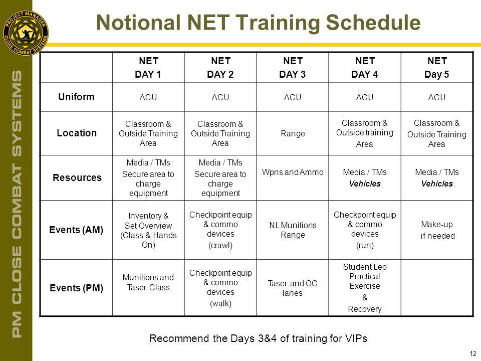 12 Notional NET Training Schedule NET DAY 1 NET DAY 2 NET DAY 3 NET DAY 4 NET Day 5 Uniform ACU Location Classroom & Outside Training Area Range Class