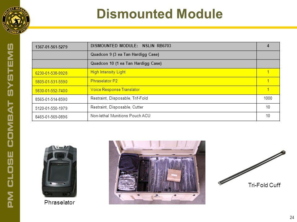 24 Dismounted Module Phraselator Tri-Fold Cuff 1367-01-561-5279 DISMOUNTED MODULE: NSLIN RB67034 Quadcon 9 (3 ea Tan Hardigg Case) Quadcon 10 (1 ea Ta